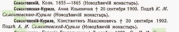 Сементовский Константин Максимович